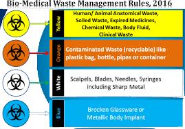 Distromed Bio-Clean Pvt.Ltd.